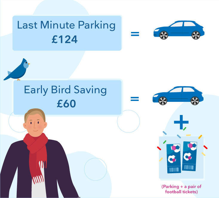 Manchester Airport - advance airport parking