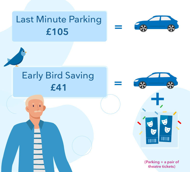 East Midlands cheap airport parking