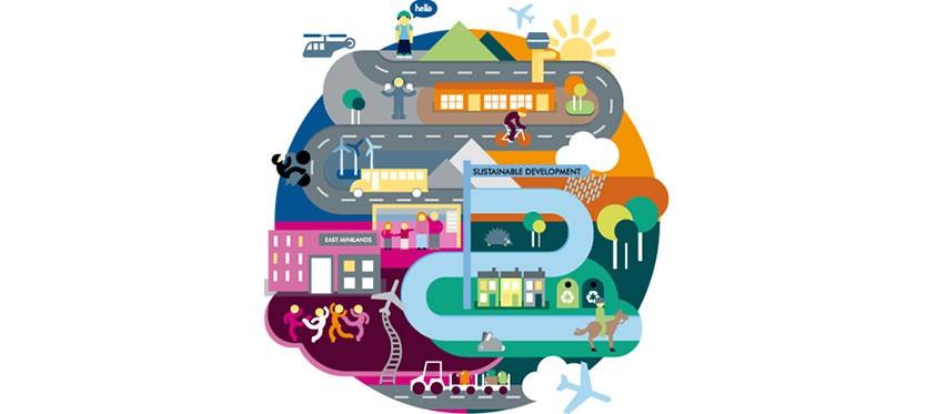 Sustainable development EMA